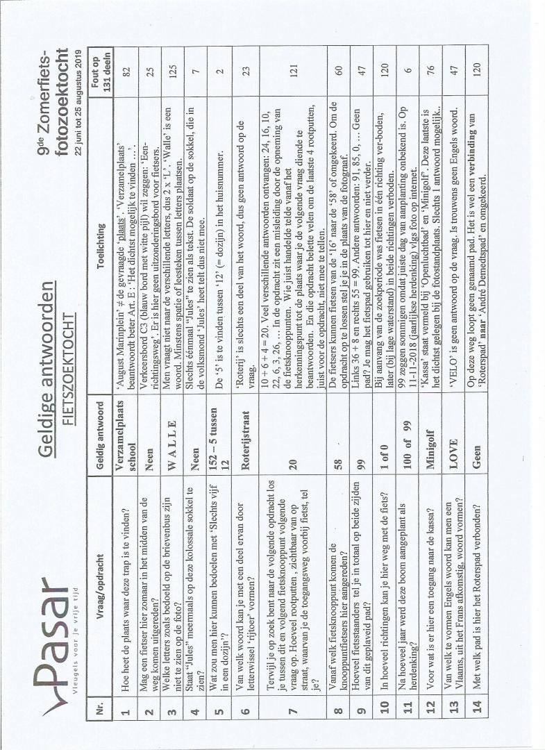 Geldige antwoorden Fietszoektocht 2019 blz1