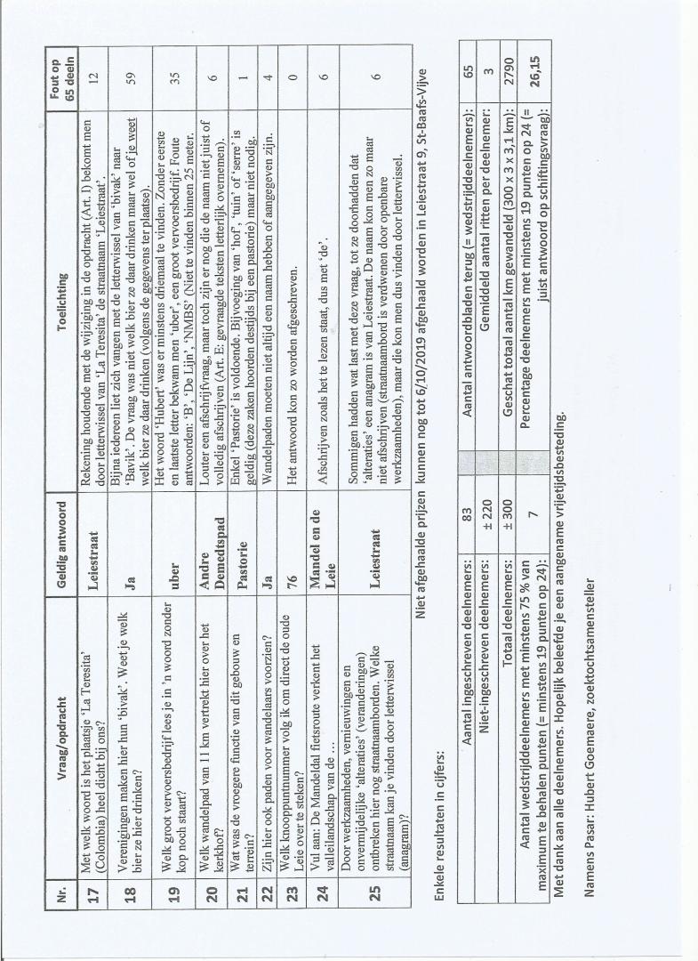 Geldige antwoorden Wandelzoektocht 2019 blz 2
